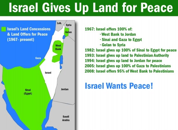 external image israelofferslandforpeace.jpg