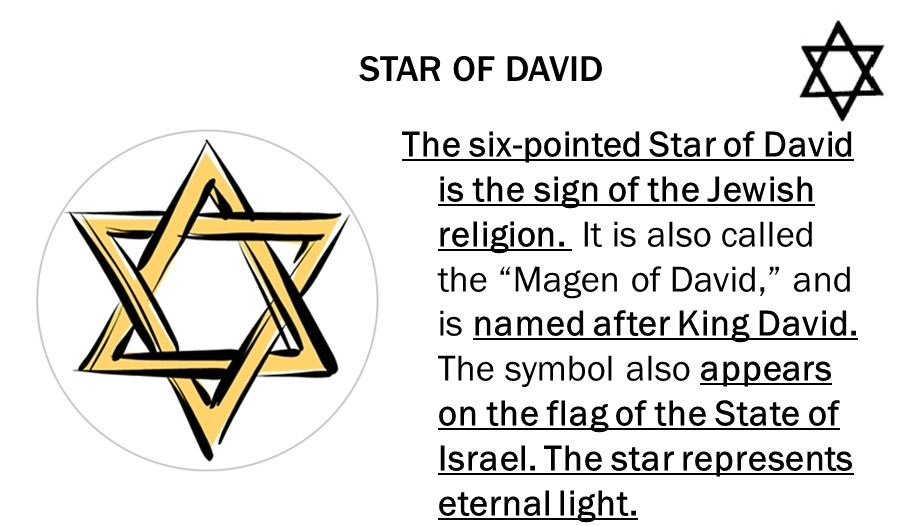 Judaism Symbols And Signs Meaning Clipart Library